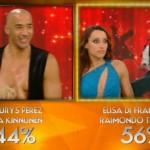 Ballando con le stelle 2013 la finale: il trionfo di Elisa Di Francisca in coppia con Todaro