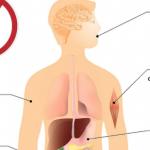 I sintomi della celiaca, quelli più comuni e quelli che potrebbero confonderci