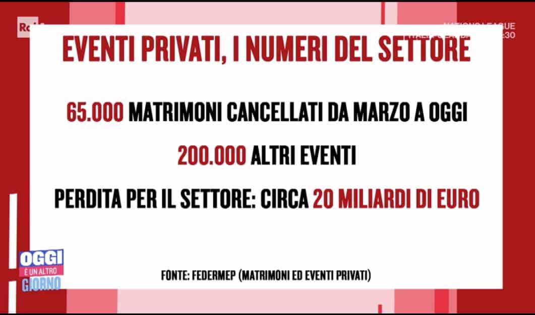 """Enzo Miccio:""""Rinunciare ai matrimoni a 4 giorni dagli eventi è assurdo"""" (Foto)"""