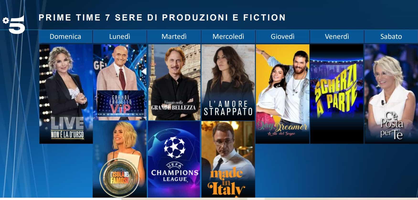 Palinsesti Gennaio 2021 Canale 5: tutti i titoli del nuovo anno in prime time