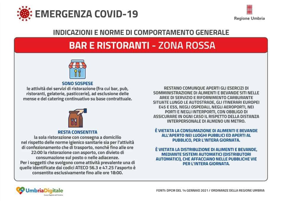 L'Umbria tra zone rosse e zone arancioni: cosa cambia dall'8 febbraio 2021