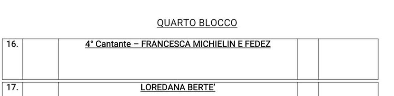 Sanremo 2021 scaletta prima serata 2 marzo 2021: esibizioni, ospiti e sorprese