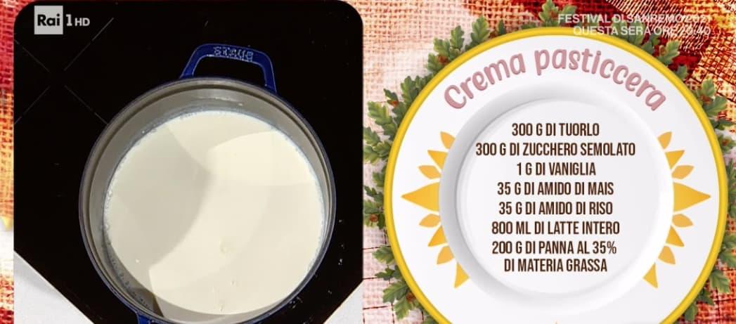 La ricetta della crema pasticcera di Luca Montersino