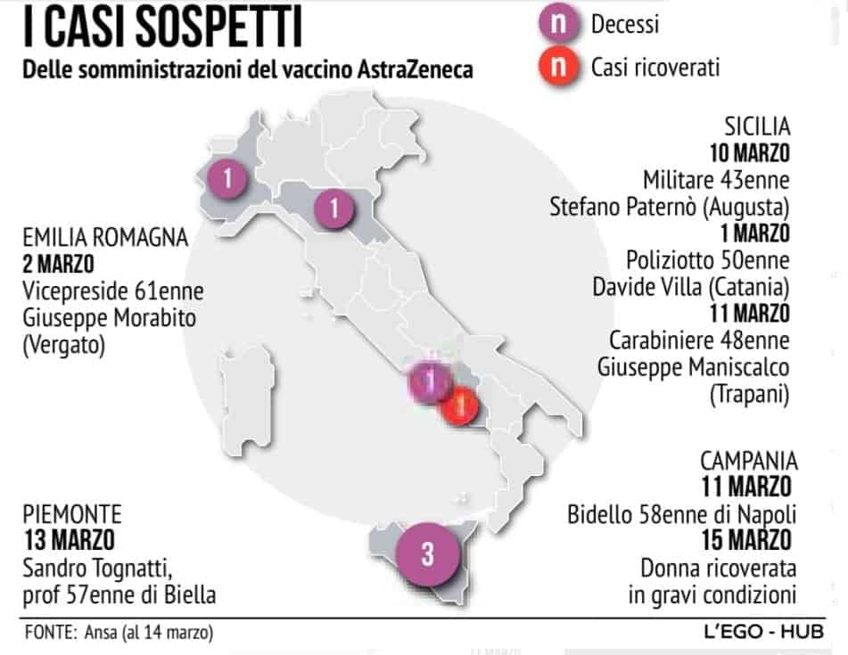 Vaccini AstraZeneca casi sospetti in Italia: quanti sono davvero?