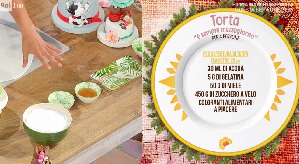 Molly Coppini, la ricetta della pasta di zucchero e la decorazione della torta